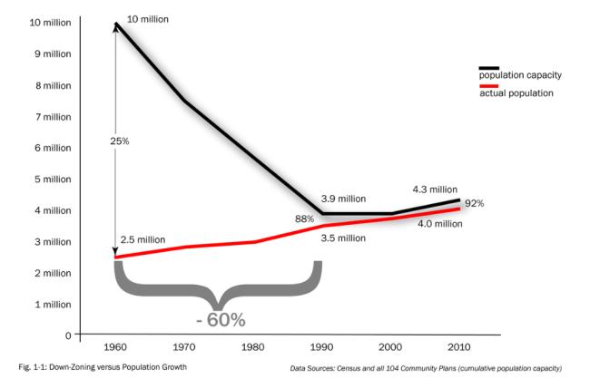 Morrow graph